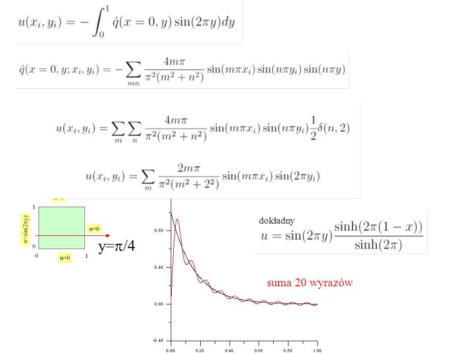 dokładny y=p/4 suma 20 wyrazów