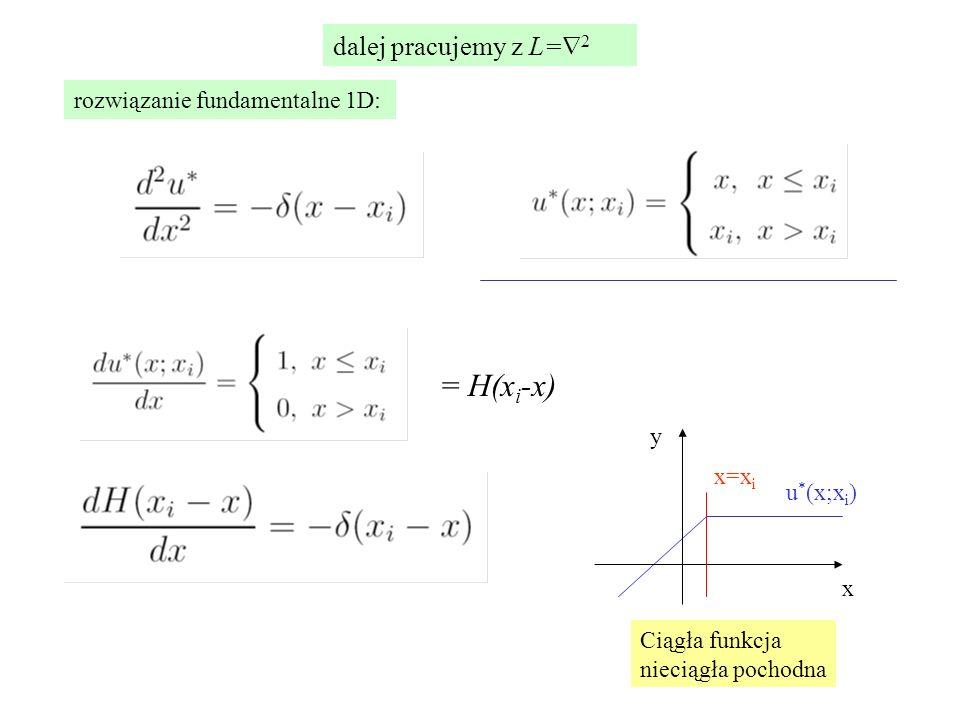 = H(xi-x) dalej pracujemy z L=2 rozwiązanie fundamentalne 1D: y x=xi
