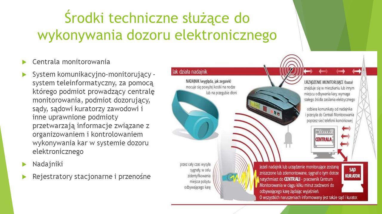 Środki techniczne służące do wykonywania dozoru elektronicznego