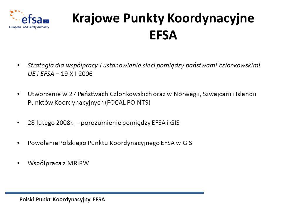 Krajowe Punkty Koordynacyjne EFSA