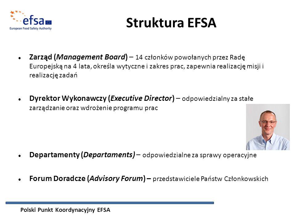 Struktura EFSA