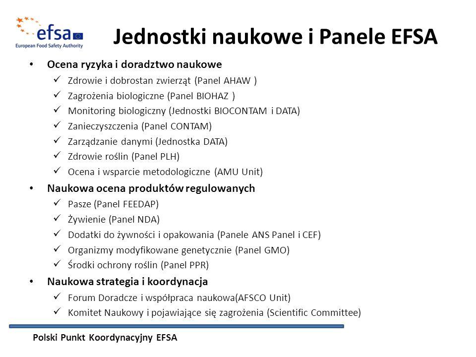 Jednostki naukowe i Panele EFSA