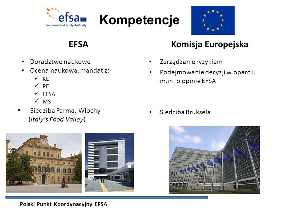 Kompetencje EFSA Komisja Europejska Siedziba Parma, Włochy