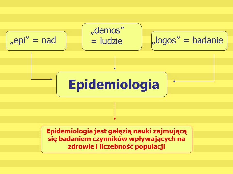 "Epidemiologia ""demos = ludzie ""epi = nad ""logos = badanie"