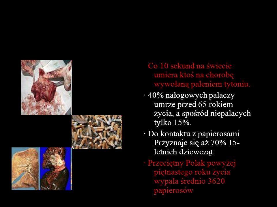 · Co 10 sekund na świecie umiera ktoś na chorobę wywołaną paleniem tytoniu.