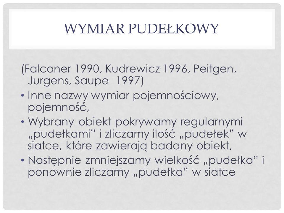 Wymiar PUdełkowy (Falconer 1990, Kudrewicz 1996, Peitgen, Jurgens, Saupe 1997) Inne nazwy wymiar pojemnościowy, pojemność,