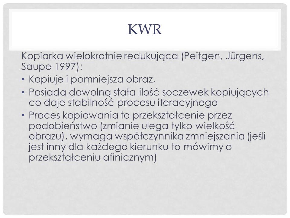 KWR Kopiarka wielokrotnie redukująca (Peitgen, Jürgens, Saupe 1997):