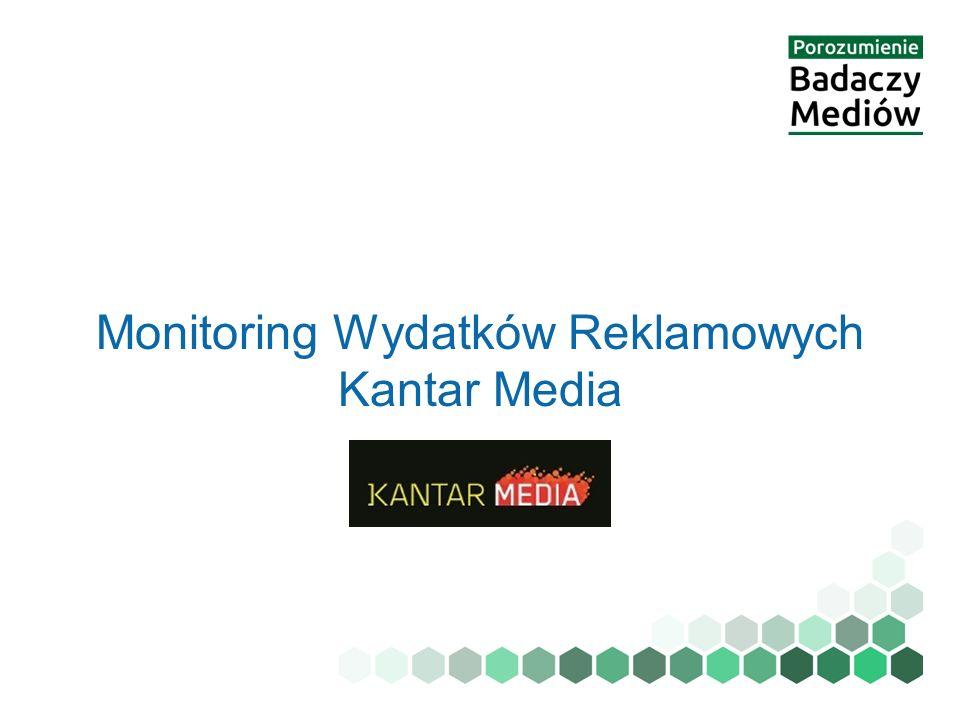 Monitoring Wydatków Reklamowych Kantar Media