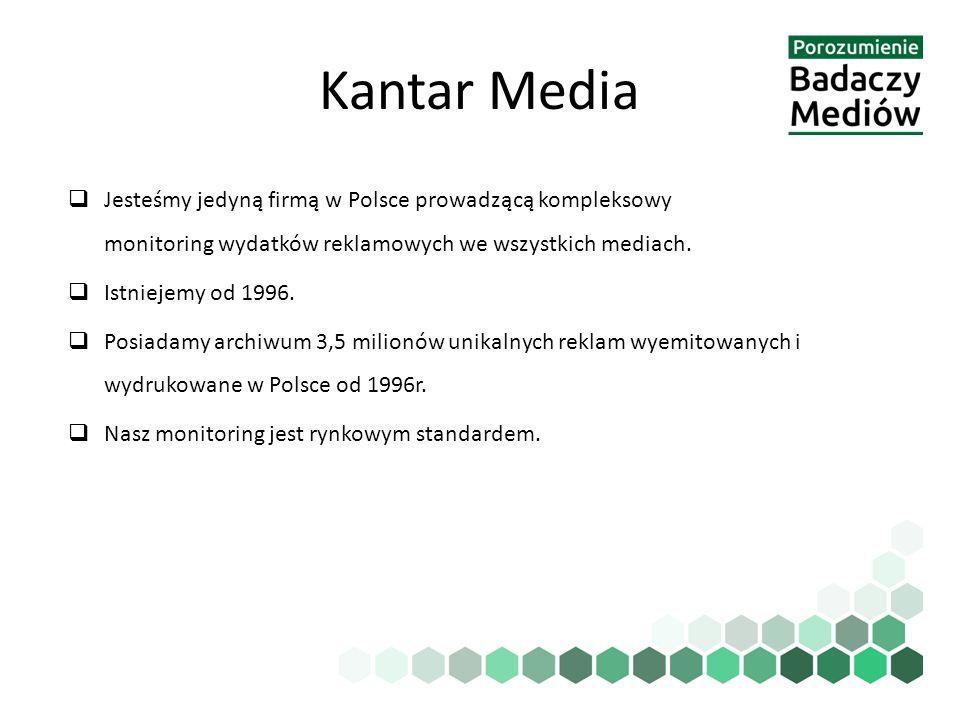 Kantar Media Jesteśmy jedyną firmą w Polsce prowadzącą kompleksowy monitoring wydatków reklamowych we wszystkich mediach.