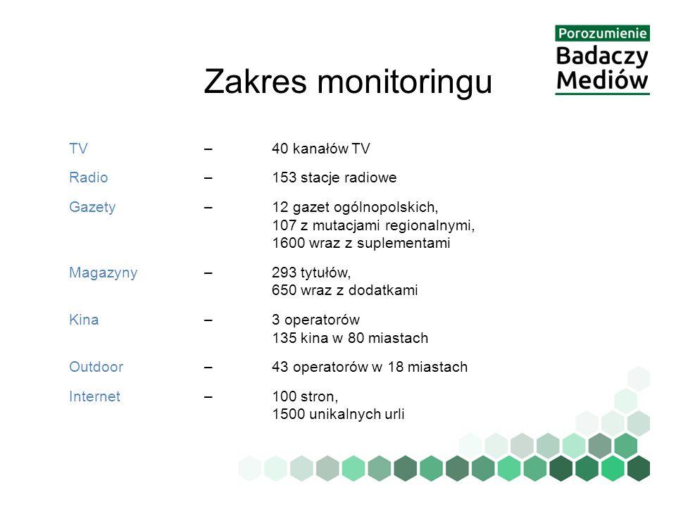 Zakres monitoringu TV – 40 kanałów TV Radio – 153 stacje radiowe