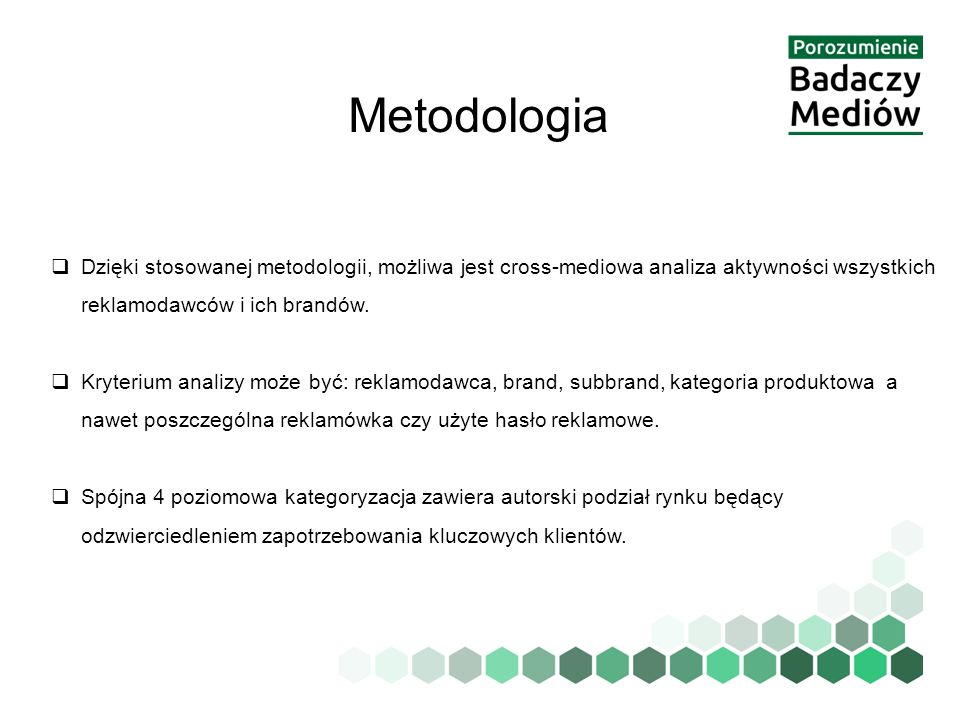 Metodologia Dzięki stosowanej metodologii, możliwa jest cross-mediowa analiza aktywności wszystkich reklamodawców i ich brandów.