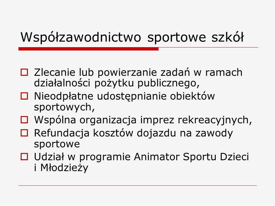 Współzawodnictwo sportowe szkół