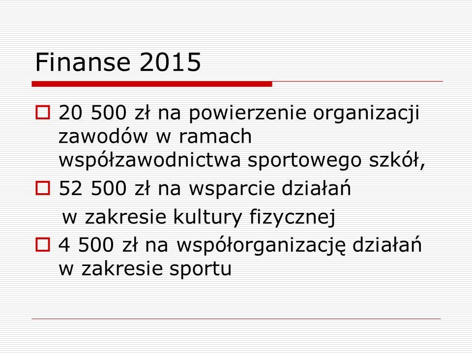 Finanse 2015 20 500 zł na powierzenie organizacji zawodów w ramach współzawodnictwa sportowego szkół,