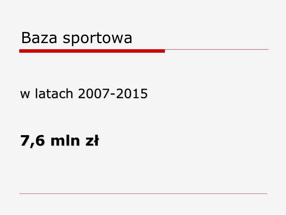 Baza sportowa w latach 2007-2015 7,6 mln zł
