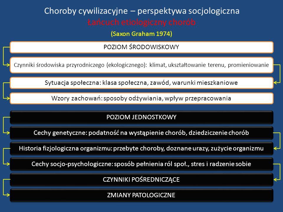 Choroby cywilizacyjne – perspektywa socjologiczna