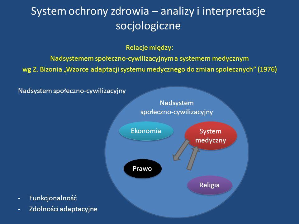 System ochrony zdrowia – analizy i interpretacje socjologiczne