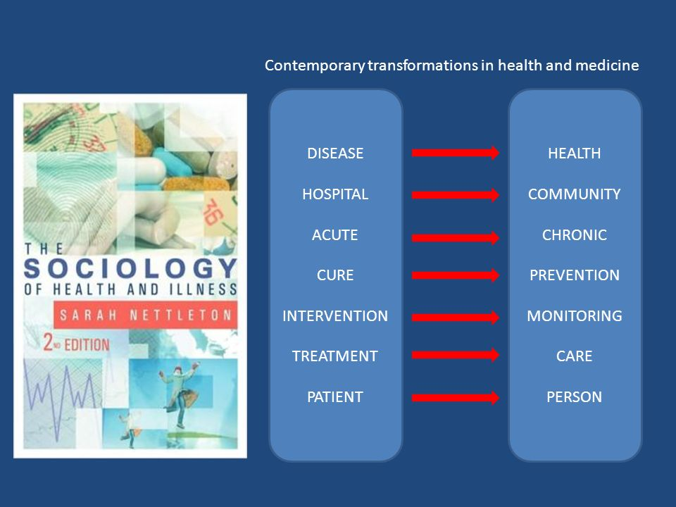 Contemporary transformations in health and medicine