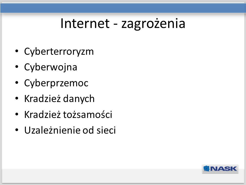 Internet - zagrożenia Cyberterroryzm Cyberwojna Cyberprzemoc