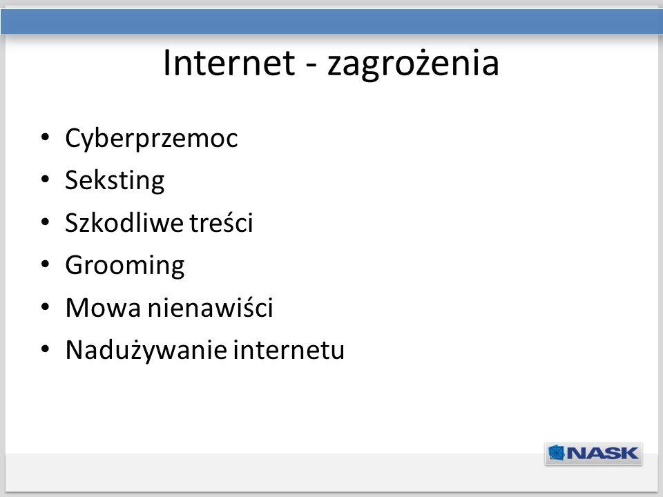 Internet - zagrożenia Cyberprzemoc Seksting Szkodliwe treści Grooming