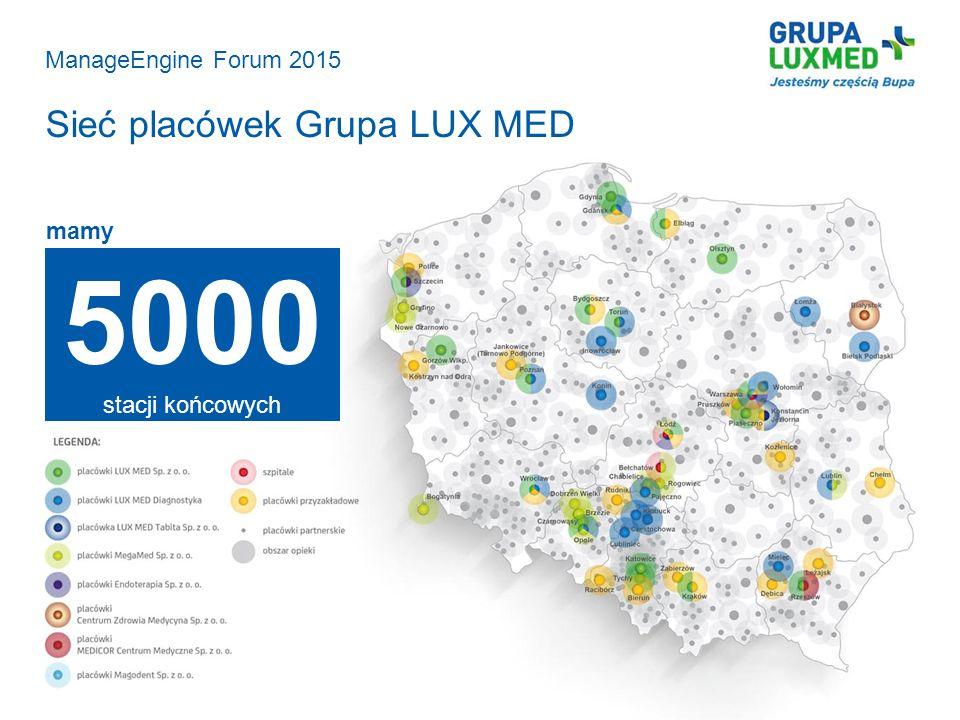 5000 stacji końcowych Sieć placówek Grupa LUX MED