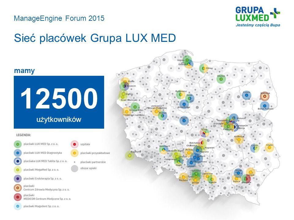 12500 użytkowników Sieć placówek Grupa LUX MED ManageEngine Forum 2015