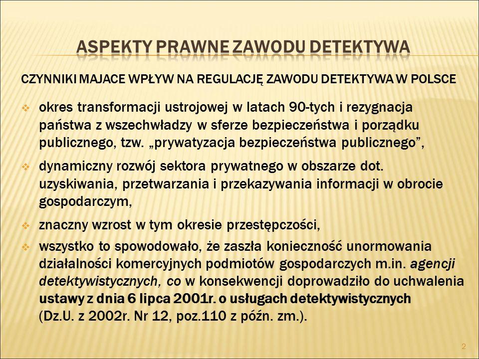 ASPEKTY PRAWNE ZAWODU DETEKTYWA