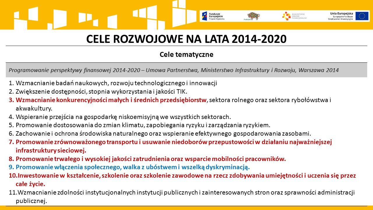 CELE ROZWOJOWE NA LATA 2014-2020