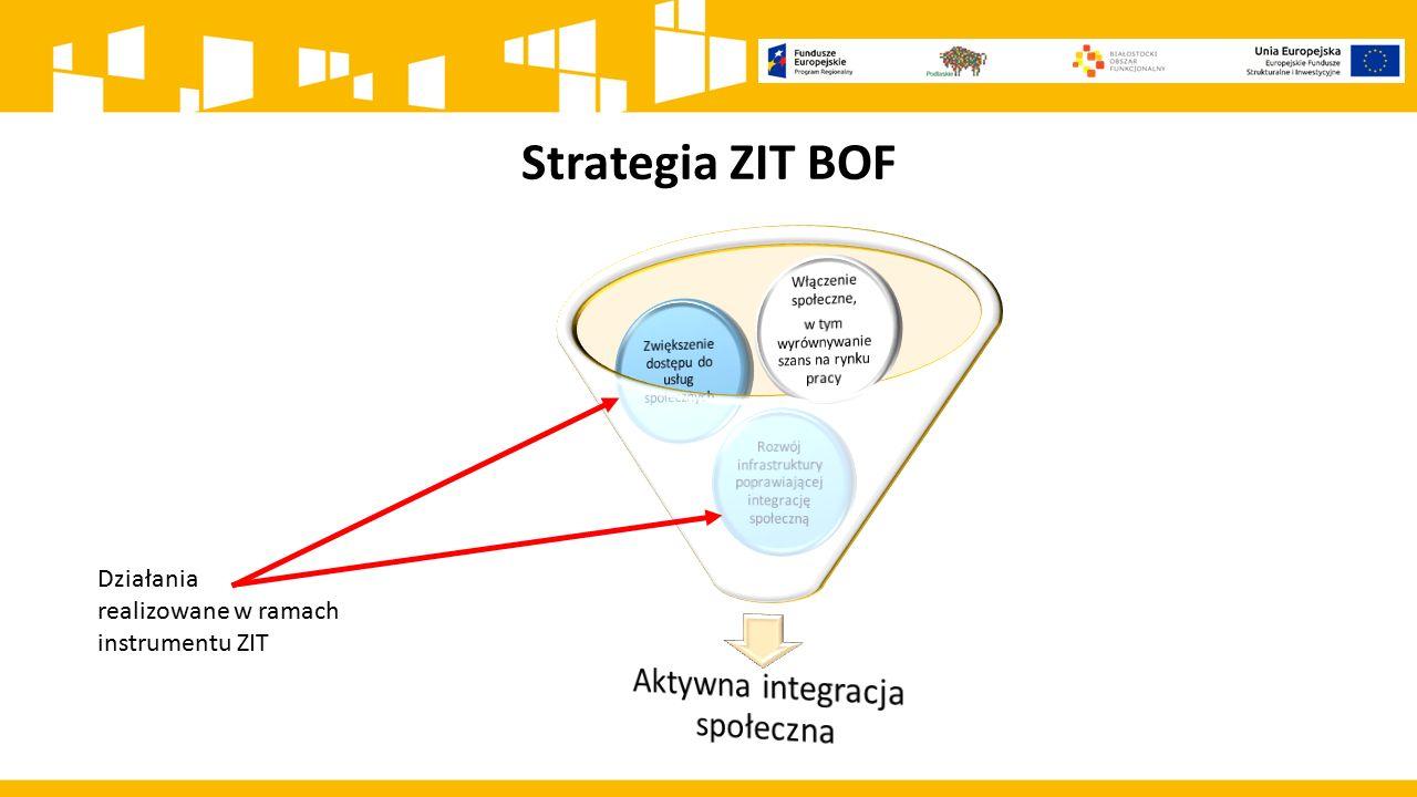 Strategia ZIT BOF Aktywna integracja społeczna Działania