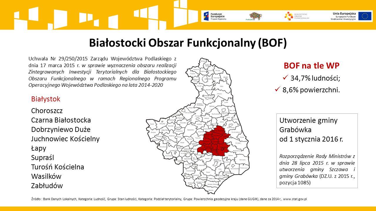 Białostocki Obszar Funkcjonalny (BOF)