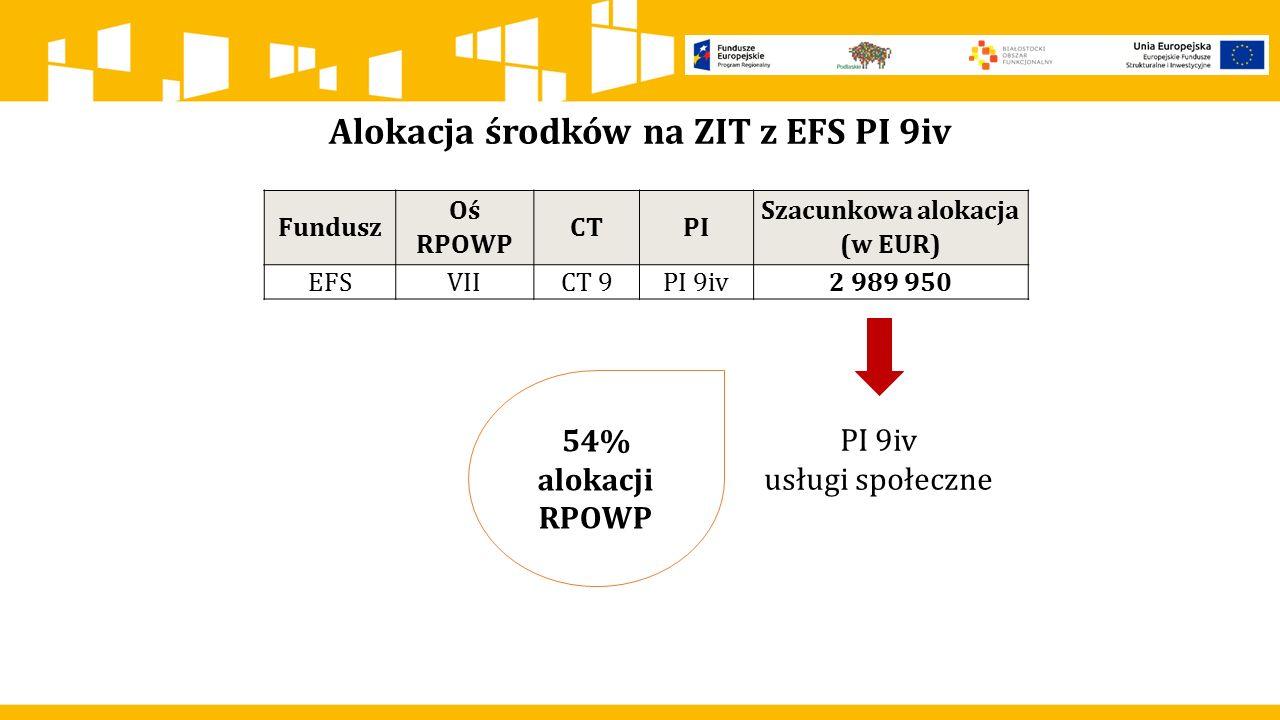Alokacja środków na ZIT z EFS PI 9iv Szacunkowa alokacja (w EUR)