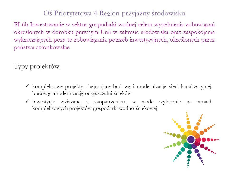 Oś Priorytetowa 4 Region przyjazny środowisku