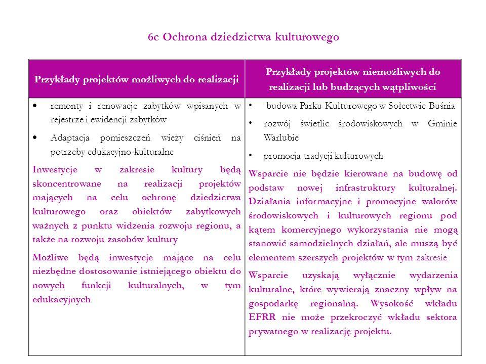 6c Ochrona dziedzictwa kulturowego