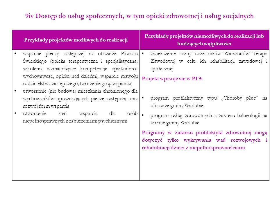 Przykłady projektów możliwych do realizacji