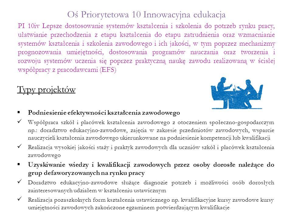 Oś Priorytetowa 10 Innowacyjna edukacja