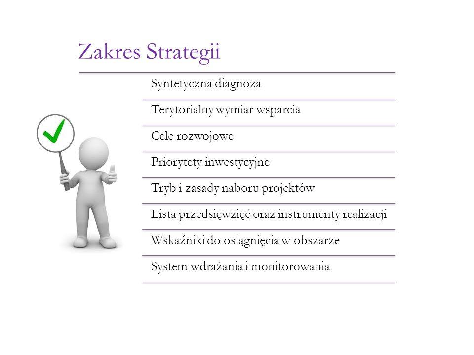 Zakres Strategii Syntetyczna diagnoza Terytorialny wymiar wsparcia