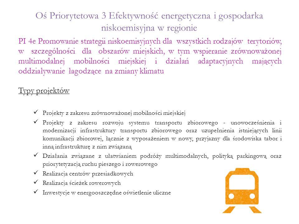 Oś Priorytetowa 3 Efektywność energetyczna i gospodarka niskoemisyjna w regionie