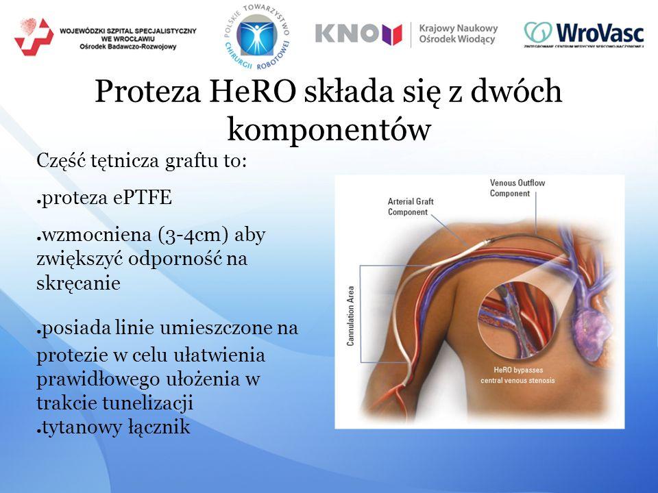 Proteza HeRO składa się z dwóch komponentów