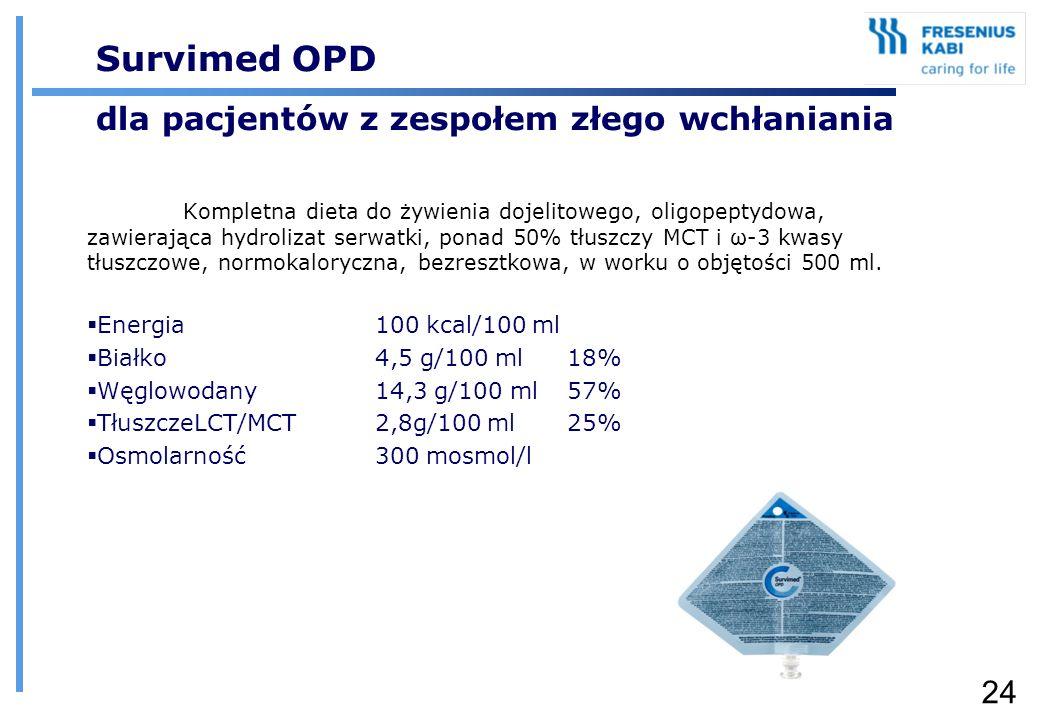 Survimed OPD dla pacjentów z zespołem złego wchłaniania