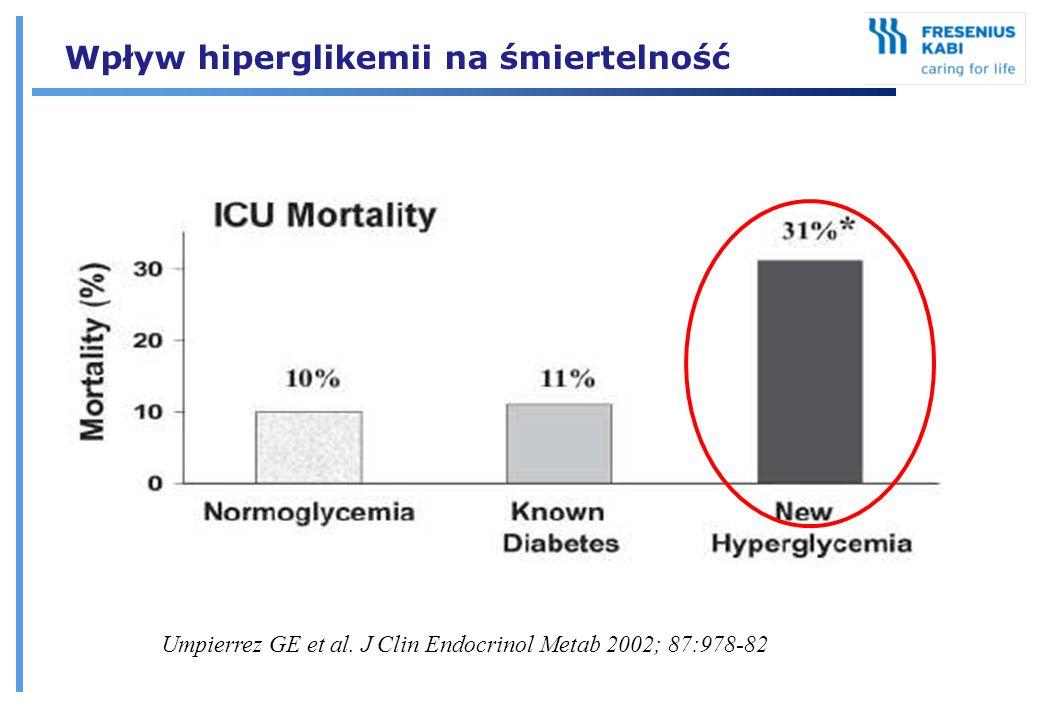 Wpływ hiperglikemii na śmiertelność