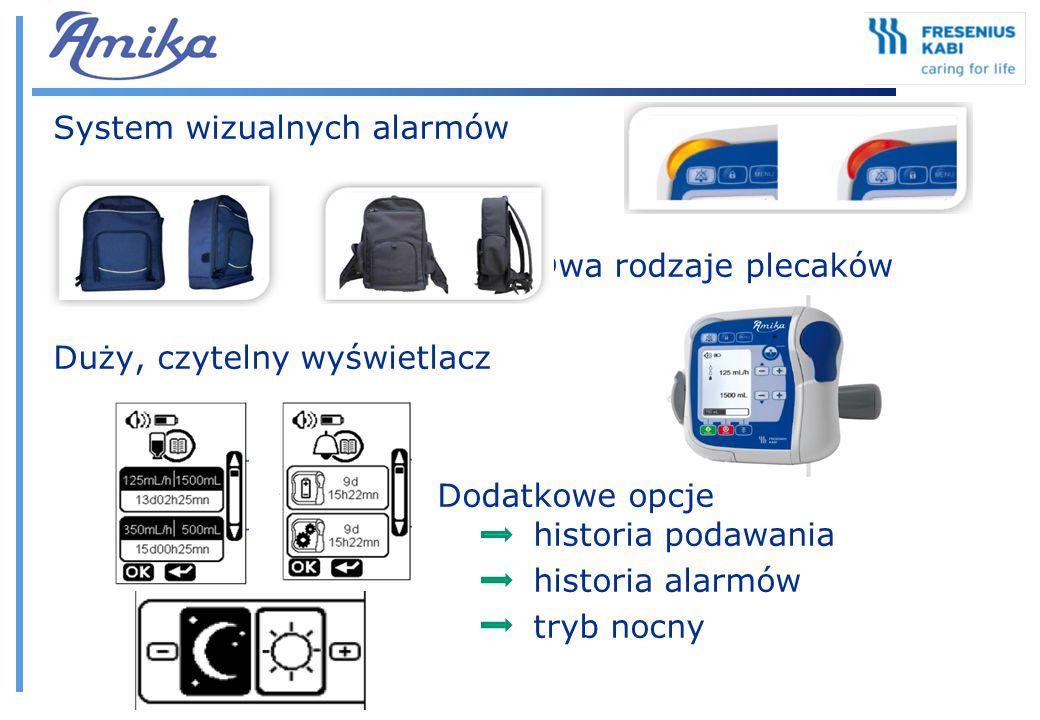 Amika System wizualnych alarmów. Dwa rodzaje plecaków. Duży, czytelny wyświetlacz. Dodatkowe opcje historia podawania.