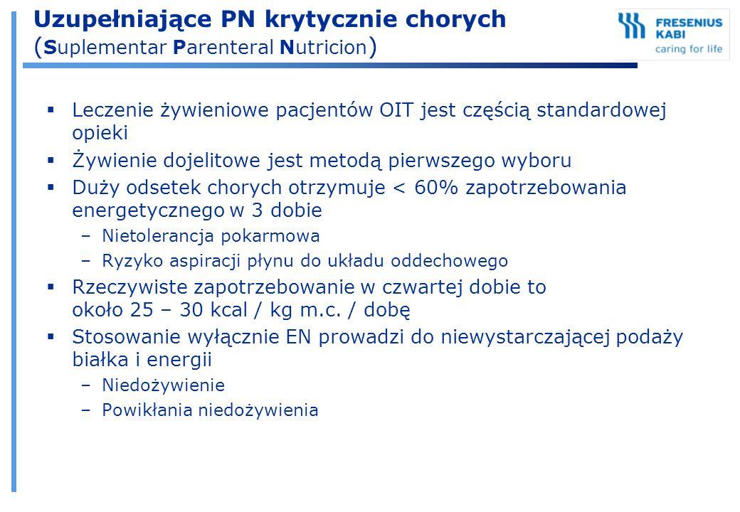 Uzupełniające PN krytycznie chorych (Suplementar Parenteral Nutricion)