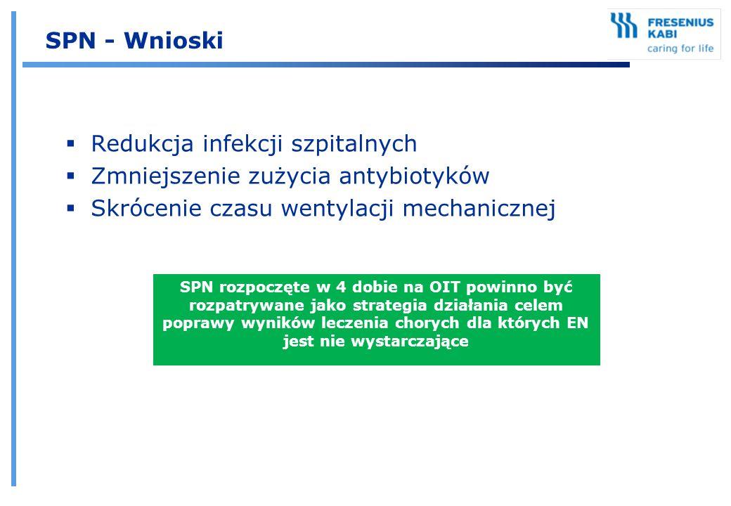 Redukcja infekcji szpitalnych Zmniejszenie zużycia antybiotyków