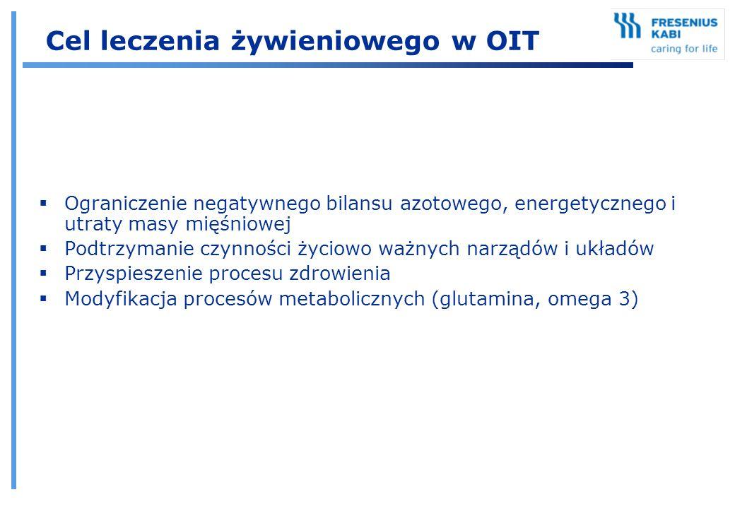 Cel leczenia żywieniowego w OIT