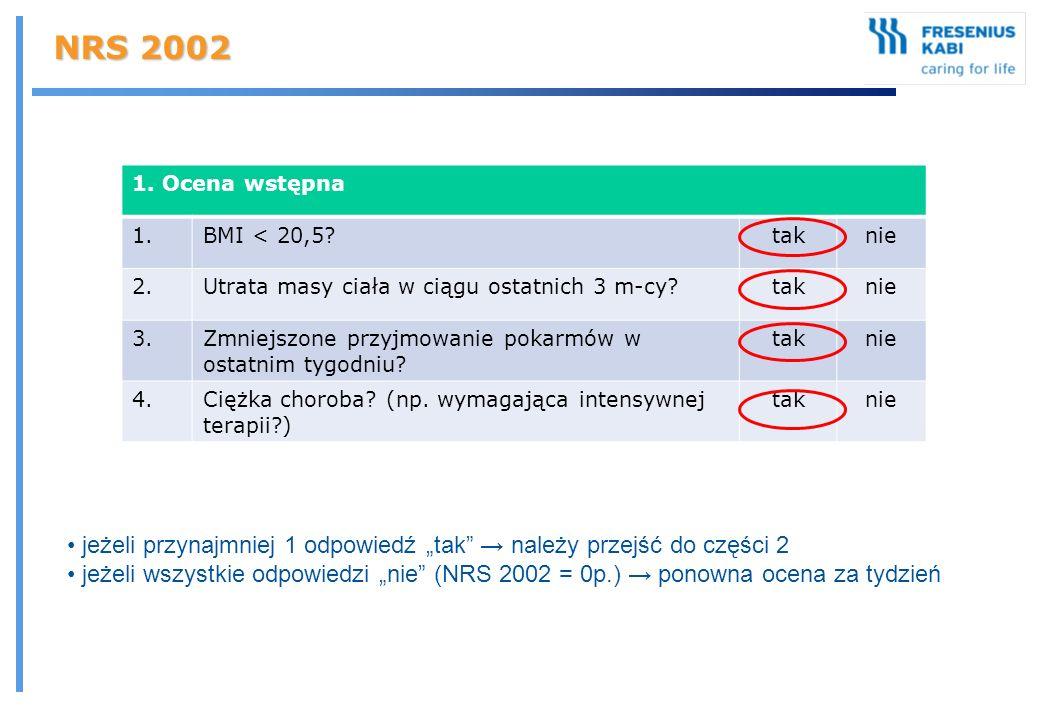 NRS 2002 1. Ocena wstępna. 1. BMI < 20,5 tak. nie. 2. Utrata masy ciała w ciągu ostatnich 3 m-cy