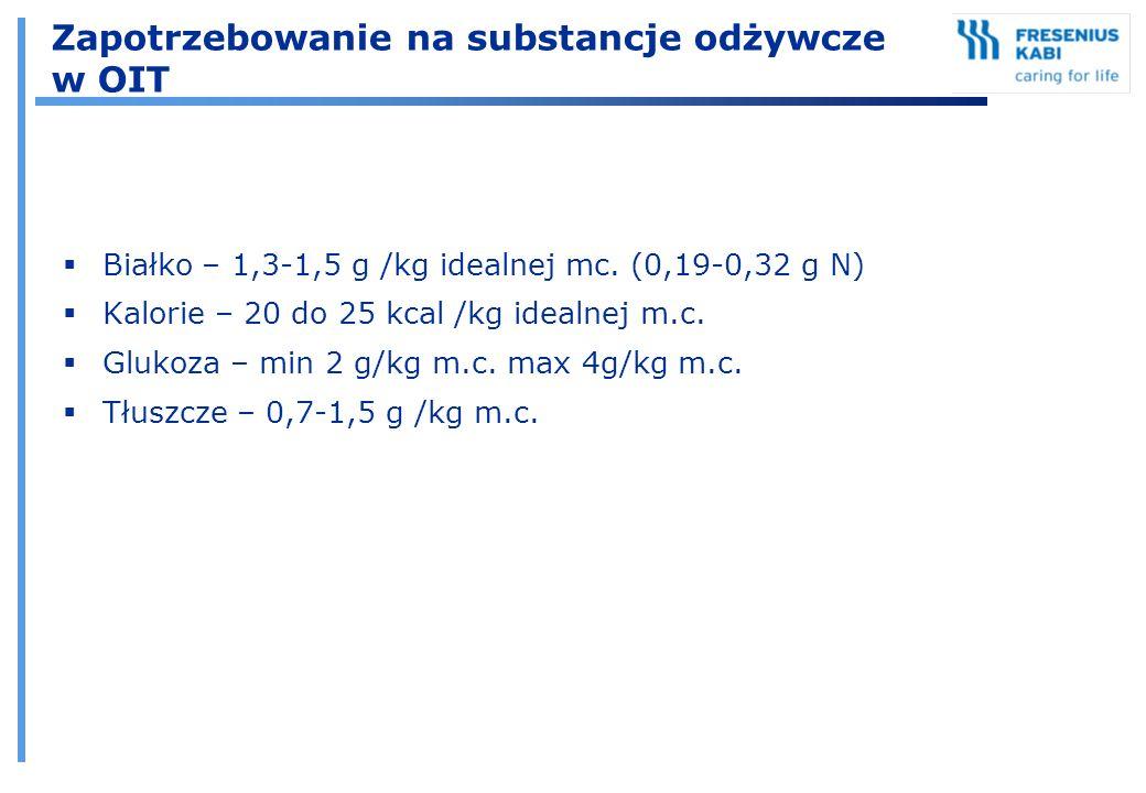 Zapotrzebowanie na substancje odżywcze w OIT
