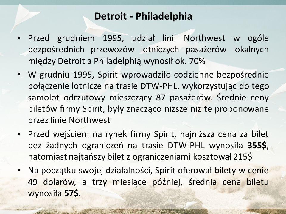 Detroit - Philadelphia