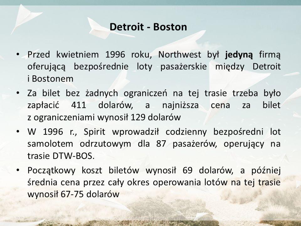 Detroit - Boston Przed kwietniem 1996 roku, Northwest był jedyną firmą oferującą bezpośrednie loty pasażerskie między Detroit i Bostonem.