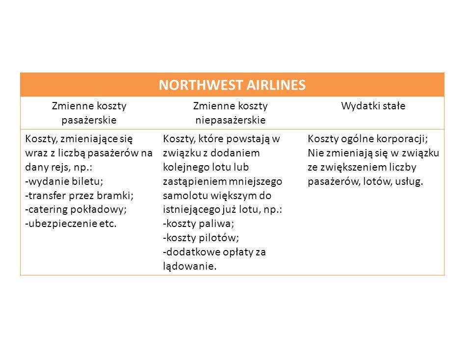 NORTHWEST AIRLINES Zmienne koszty pasażerskie