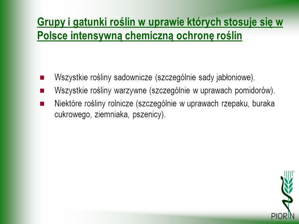Grupy i gatunki roślin w uprawie których stosuje się w Polsce intensywną chemiczną ochronę roślin