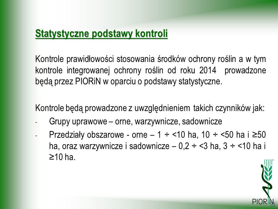 Statystyczne podstawy kontroli